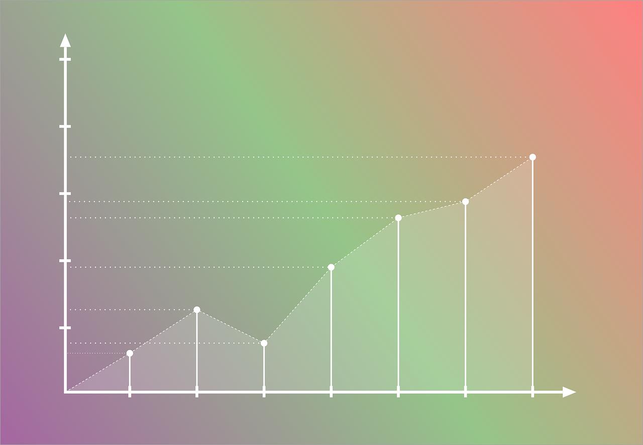 Chart Analysis Image