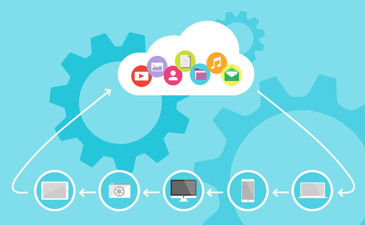 Cloud Service Image
